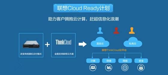 联想Cloud Ready助力企业上云